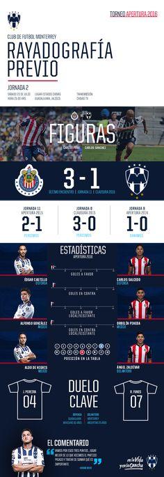 Rayadografía - Guadalajara vs. Rayados (Previo)