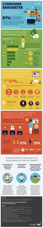 Los españoles vivimos en Internet #infografia
