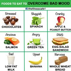 Foods to eat to overcome bad mood