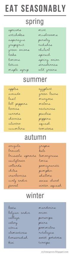 Guide to Eating Seasonably
