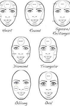 How to contour your face according to your shape