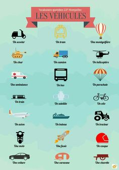 French vocabulary - Vehicles