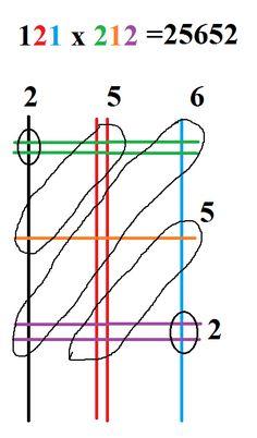 Mental Math Tricks, Cool Math Tricks, Math For Kids, Fun Math, Japanese Math, Learning Tips, Multiplication Tricks, Math Notes, Math Vocabulary