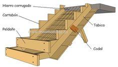 De escaleras zapatas fundaciones gradas losa de for Construccion de escaleras de concreto armado