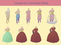 Victorian Dress Layers by TzarinaReginaSee also: tzarinaregina's [Historical Fashion] folder for more charts like this. Source by skullpress clothing 1800s Fashion, 19th Century Fashion, Victorian Fashion, Vintage Fashion, Victorian Gothic, Gothic Fashion, Gothic Lolita, Emo Fashion, Vintage Outfits