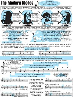 A discussion of the modern modes as used by composers of the twentieth century.