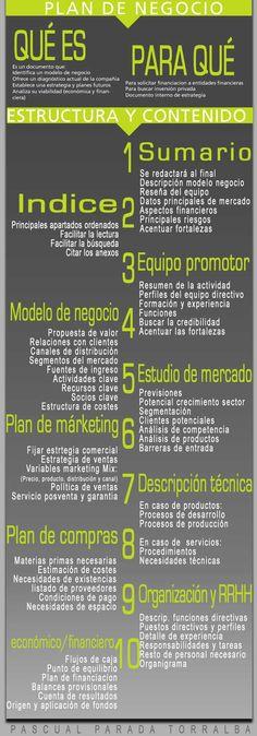 10 Ideas De Crecimiento Personal Consejos De Negocios Consejos Para Redes Sociales Comunicacion Y Marketing