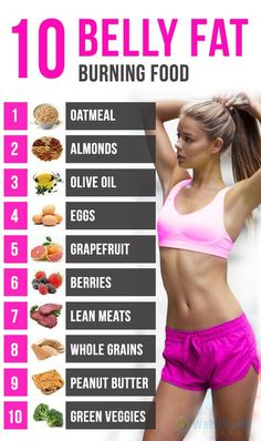 10 Belly Fat Burning Foods