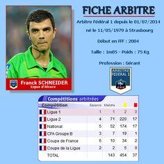 Franck SCHNEIDER - Ligue d'Alsace