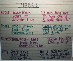 Insulin peak, onset, duration cheat sheet. Nursing school