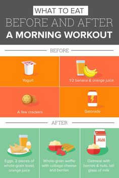 Add these healthy foods into your diet to eat before and after your workout. healthy Diet Tips What to eat before and after a workout Healthy Diet Tips, Healthy Drinks, Healthy Recipes, Eat Healthy, Healthy Man, Healthy Breakfasts, Breakfast Before Workout, Pre Gym Breakfast, Eating After Workout