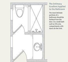 more on baths slideshow 7 small bathroom floorplan layouts kitchen bathroom planning design
