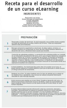 ÑAM receta para el desarrollo de un curso #eLearning ÑAM