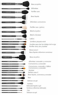 There are a lot of people who nowadays are applying cosmetics using their fingers, in my opinion it looks a lot better if applied using a make-up brush. This article describes the reasons for this and looks at the types of make-up bru Makeup Brush Uses, Makeup 101, Makeup Guide, Love Makeup, Makeup Tools, Skin Makeup, Makeup Inspo, Makeup Ideas, Eye Makeup Tutorials