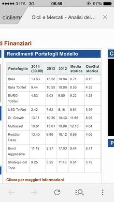 http://www.cicliemercati.it/cem/introduzione-ai-portafogli-modello  #cicliemercati #francescocaruso