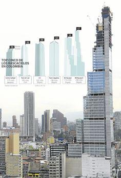 LA REPÚBLICA - Noticias Económicas de Colombia y el Mundo. Seattle Central Library, Tower Design, Contemporary Buildings, New York Skyline, Multi Story Building, City, World, Places, Chicago