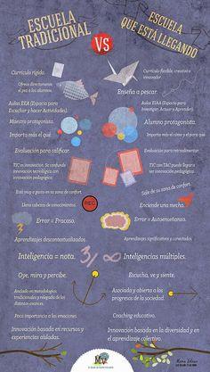 Viejos paradigmas, nuevos paradigmas #educacion