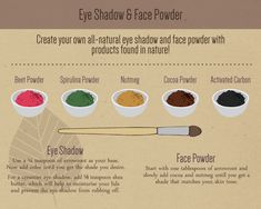 i've been doing this for the face powder.. just bought beet root powder for eyeshadow + blush. never thought of using spirulina powder for the green shade! Awesome info graphic!