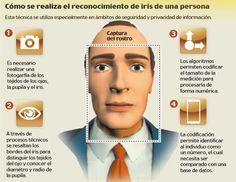 El reconocimiento facial. #biometrics #biometria