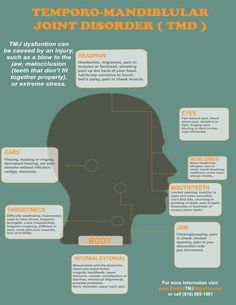 """#TMJ #TMD - Temporomandibular joint and muscle disorders, commonly called """"TMJ,"""" are a group of painful conditions that affect the jaw joint and the muscles that control jaw movements. Call us for a complimentary consultation 818-995-1891 #gormandental #drmartingorman"""