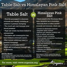 Why You Should Be Using Pink Salt Instead of Table Salt