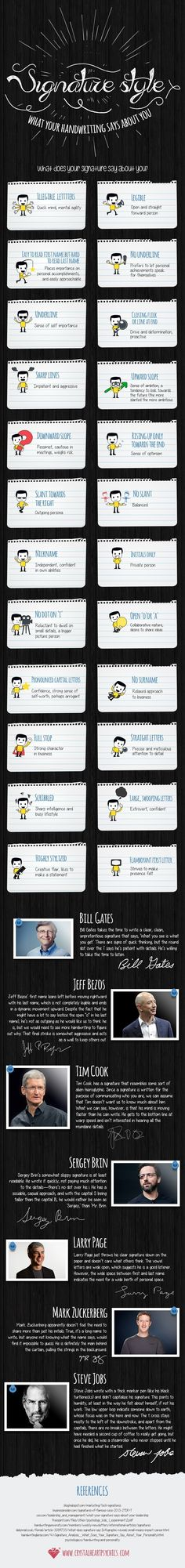 what does your handwriting say about you infographic