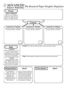 best admission essay images on Pinterest   College essay