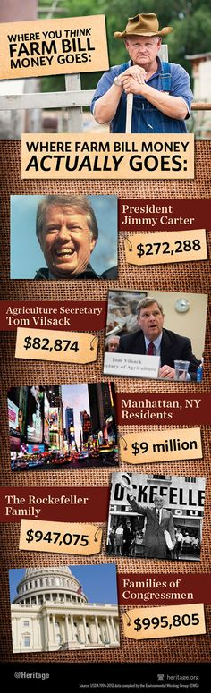 Not only is the Farm Bill 80% food stamps -- it also dishes out YOUR money to some very surprising recipients. http://blog.heritage.org/2013/05/29/the-rich-and-famous-at-the-farm-bill-trough/