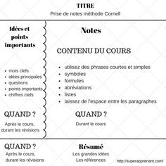 Prise de notes  méthode Cornell                                                                                                                                                     Plus