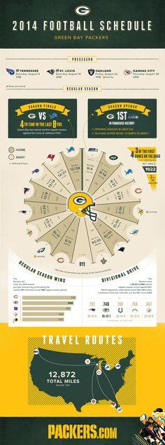 Green Bay Packers Infographic - 2014 Season