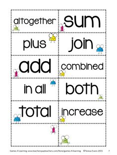 FREEBIE- Addition and Subtraction Key Word Cards for sorting and discussion - also includes Addition and Subtraction Key Word Posters by Games for Learning