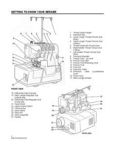Janome 134D MyLock Serger Sewing Machine Instruction