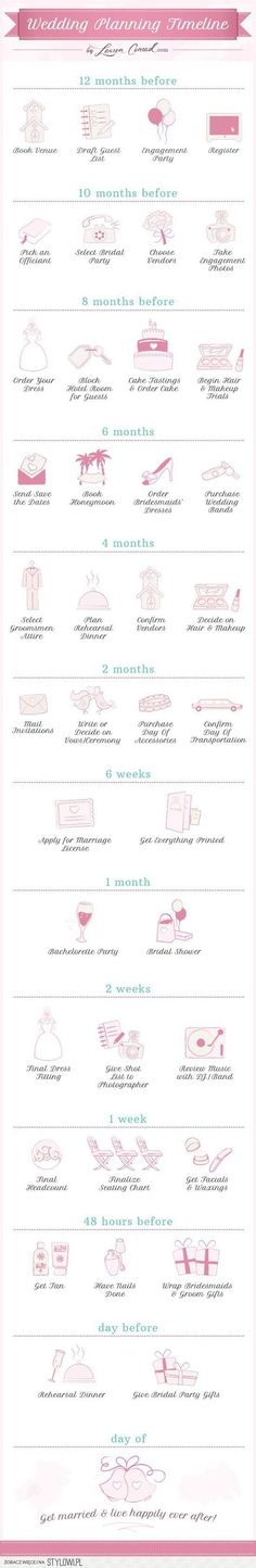 timeline for wedding planning