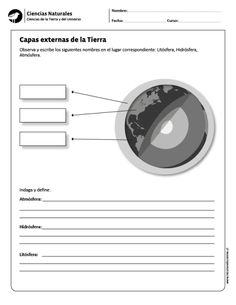 Capas externas de la Tierra Capes, Spanish Immersion, Sistema Solar, Brain Teasers, Home Schooling, Teaching Spanish, Interactive Notebooks, Social Science, Science And Nature