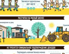 Ознакомьтесь с этим проектом @Behance: «Infographic Инфографика» https://www.behance.net/gallery/15666397/Infographic-infografika