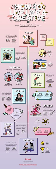 Creatives! This infographic maps out your daily habits.