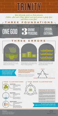 Tim Challies has put together this excellent infographic on the Trinity. For more visit his website including this great one on books of the Bible (HT: Lawson Hembree) 5 Solas, Reformed Theology, Bible Study Tools, Bible Knowledge, Holy Mary, Bible Lessons, Bible Scriptures, Bible Doctrine, School