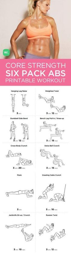 Six Pack Abs Core Strength at Home Workout Pack for Men & Women