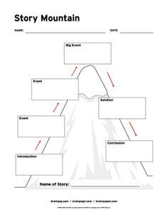 20bc61513fdc5ba32f650260eadcf22d third grade writing english language arts?b=t 15 best story mountain images teaching ideas, teaching cursive