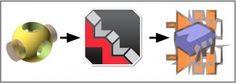 KiCAD 3D Tutorial (1)