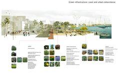 [b*lap], territoris xlm, Elia Herando & ar47 (2015): Parc Vora Mar, Barcelona (ES), via arquitecturabeta.com