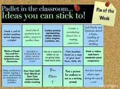 Padlet in the classroom Classroom Activities, Classroom Organization, Activities For Kids, Classroom Ideas, Technology Tools, Student Engagement, Teaching English, Vocabulary, Facts