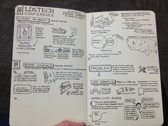 clear notes for thumbs, visual metaphors, brainstorming