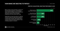 Fintech and Innovation in Traditional Banking