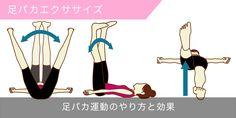 足パカの詳しいやり方の図解、そして足パカで使われる筋肉や効果について詳しく解説!ベッドなどでも手軽にできる「足パカ」は、むくみの改善や足の引き締め効果のほか、下腹部を鍛える効果など嬉しい効果が一杯です。