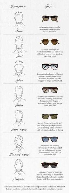 How to choose the perfect pair to suit your face Via Lentes a97da32282e1