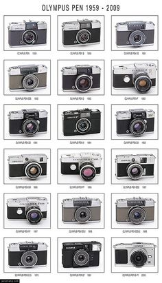 Olympus Pen Collection
