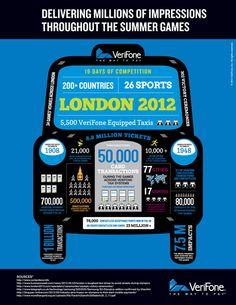 VeriFone London Black Cab Infographic - Summer 2012