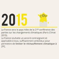 Dérèglement climatique : les engagements de la France en quelques dates dans notre infographie en parallaxe