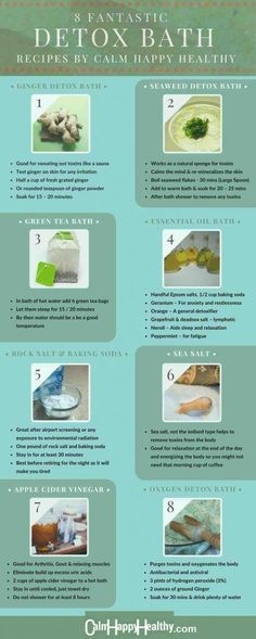 8 Fantastic Detox Bath Recipes - Invigorating and easy to make.